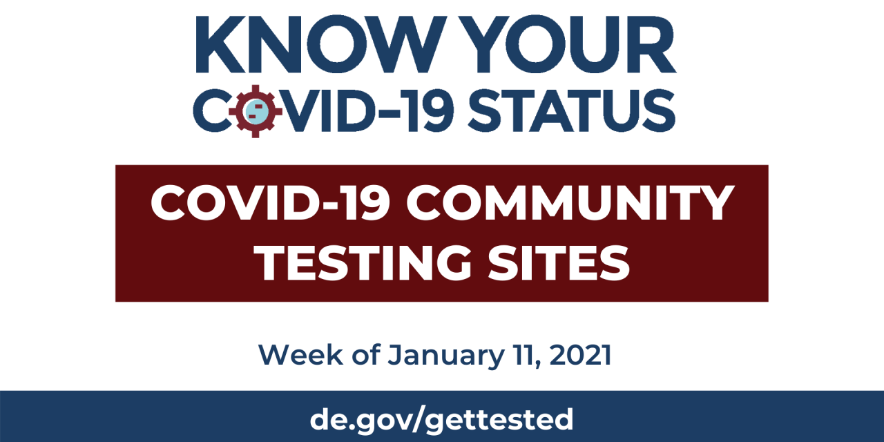 Governor Carney, DPH, DEMA Announce Community COVID-19TestingSites – State of Delaware News
